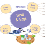 Birds and Eggs (Sneak Peek) with Mother Goose Time