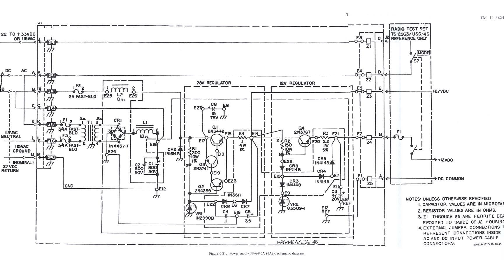 Usq Radio Frequency Monitor Sets