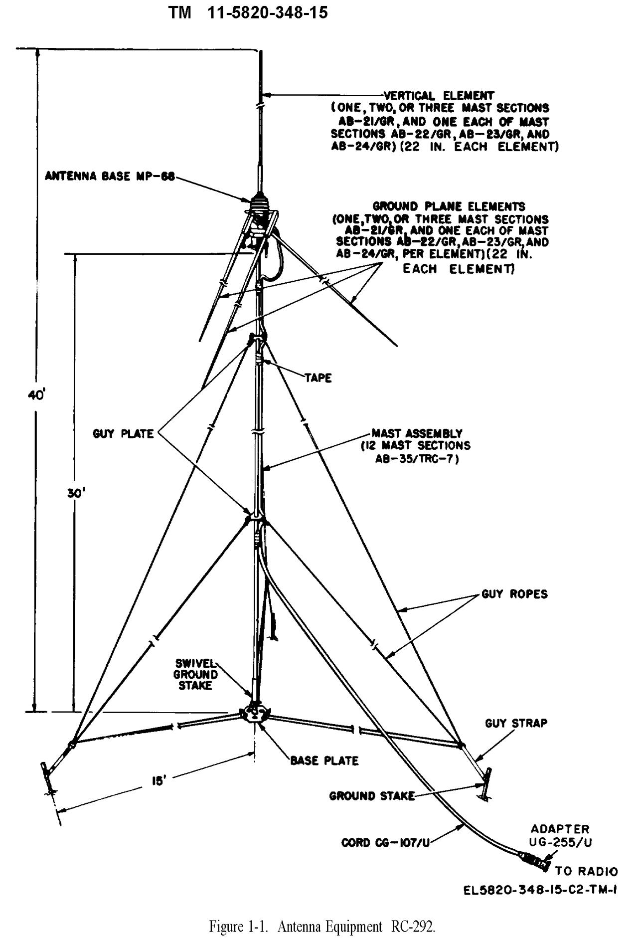 Antena Para Vhf Hf Portatil 12 Mts