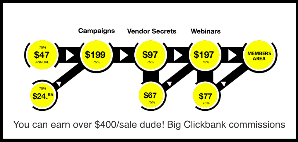 is income league a scam upsell funnel