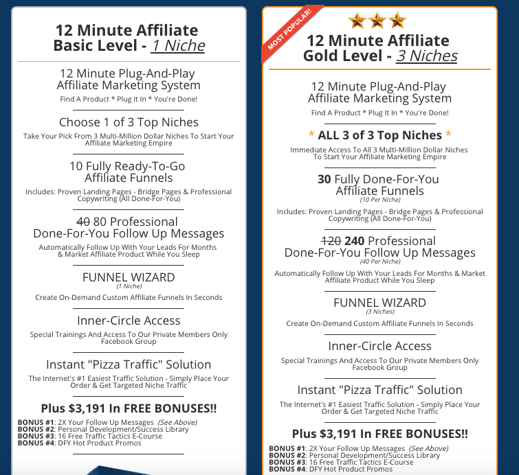 12 minute affiliate review membership levels