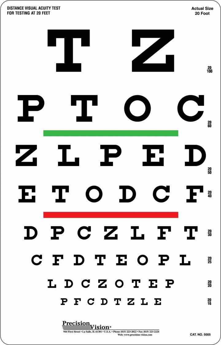 Snellen Eye Chart For Visual Acuity And Color Vision Test B3a54ecc0915f9347c3f53fa31d161fe Xl
