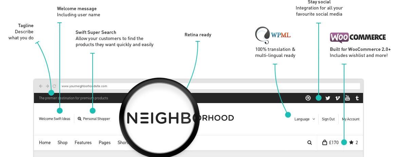 nhood-ultimate-header