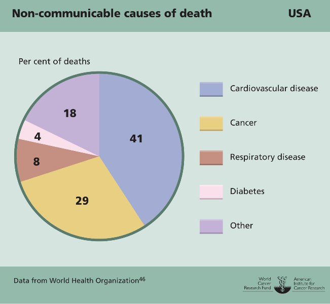 causes-of-death