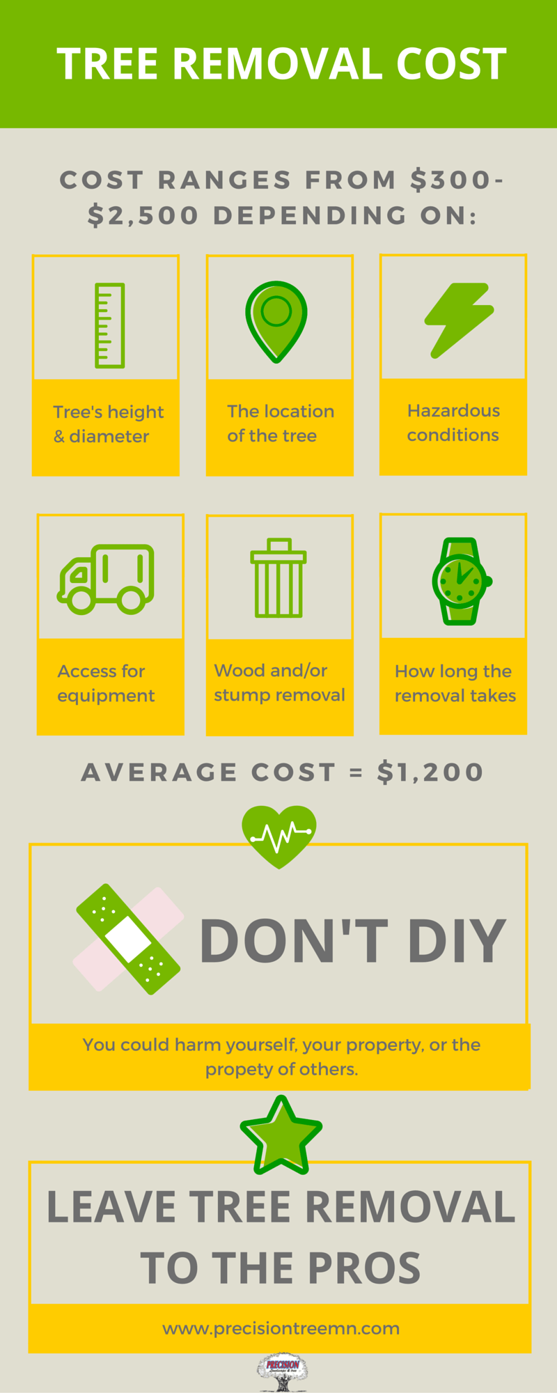 The Average Cost Of Tree Removal Services Tips Twin