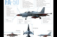 philippine-air-force-new-fighter-jets