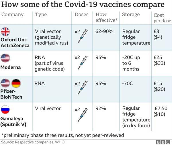 Suhu penyimpanan vaksin covid19
