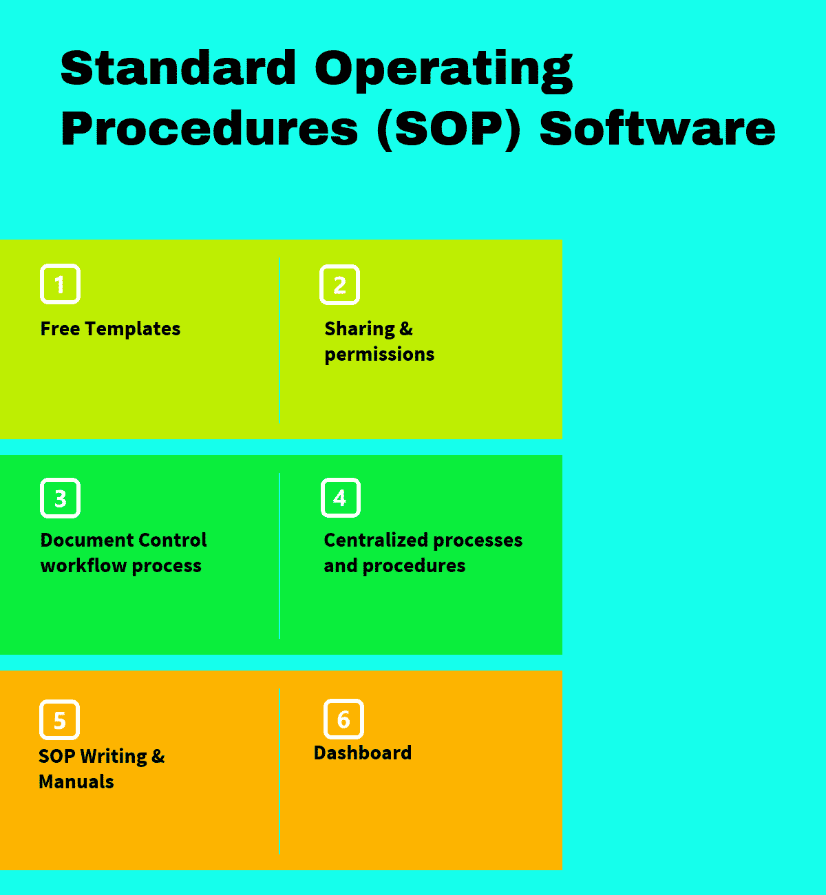 Top 13 Standard Operating Procedures Sop Software