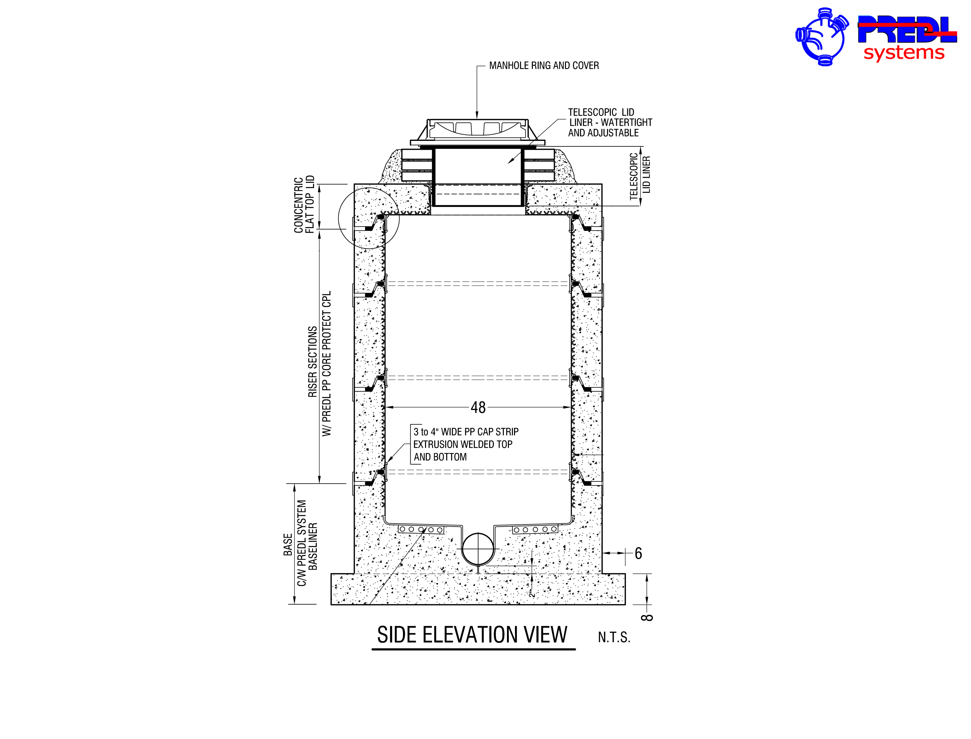 Complete Manhole Liner Systems