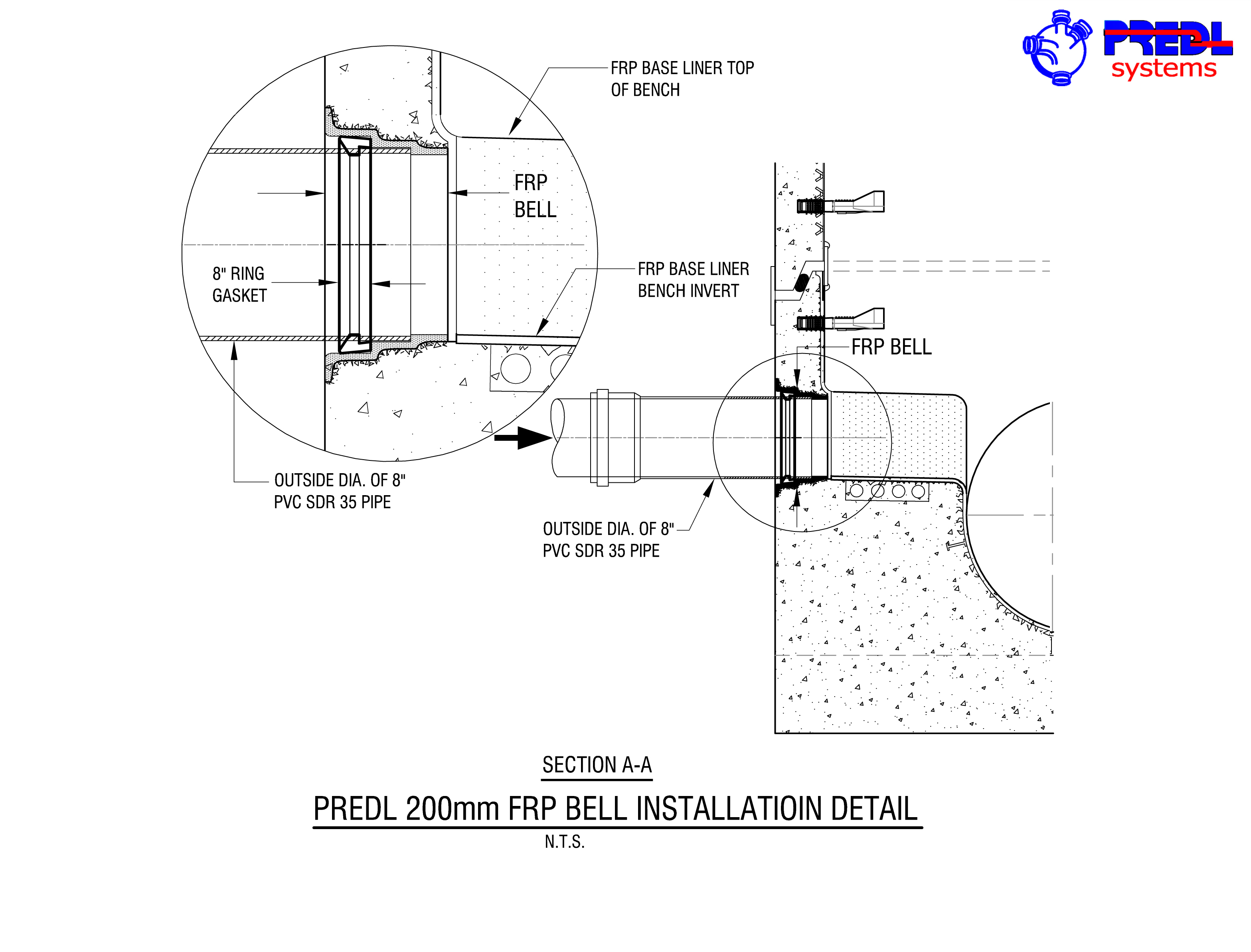 Bell Connectors For Manhole Liner Systems