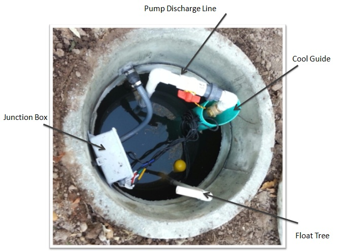 PA Micromound Installation Inspection Guide PreDoC Inc