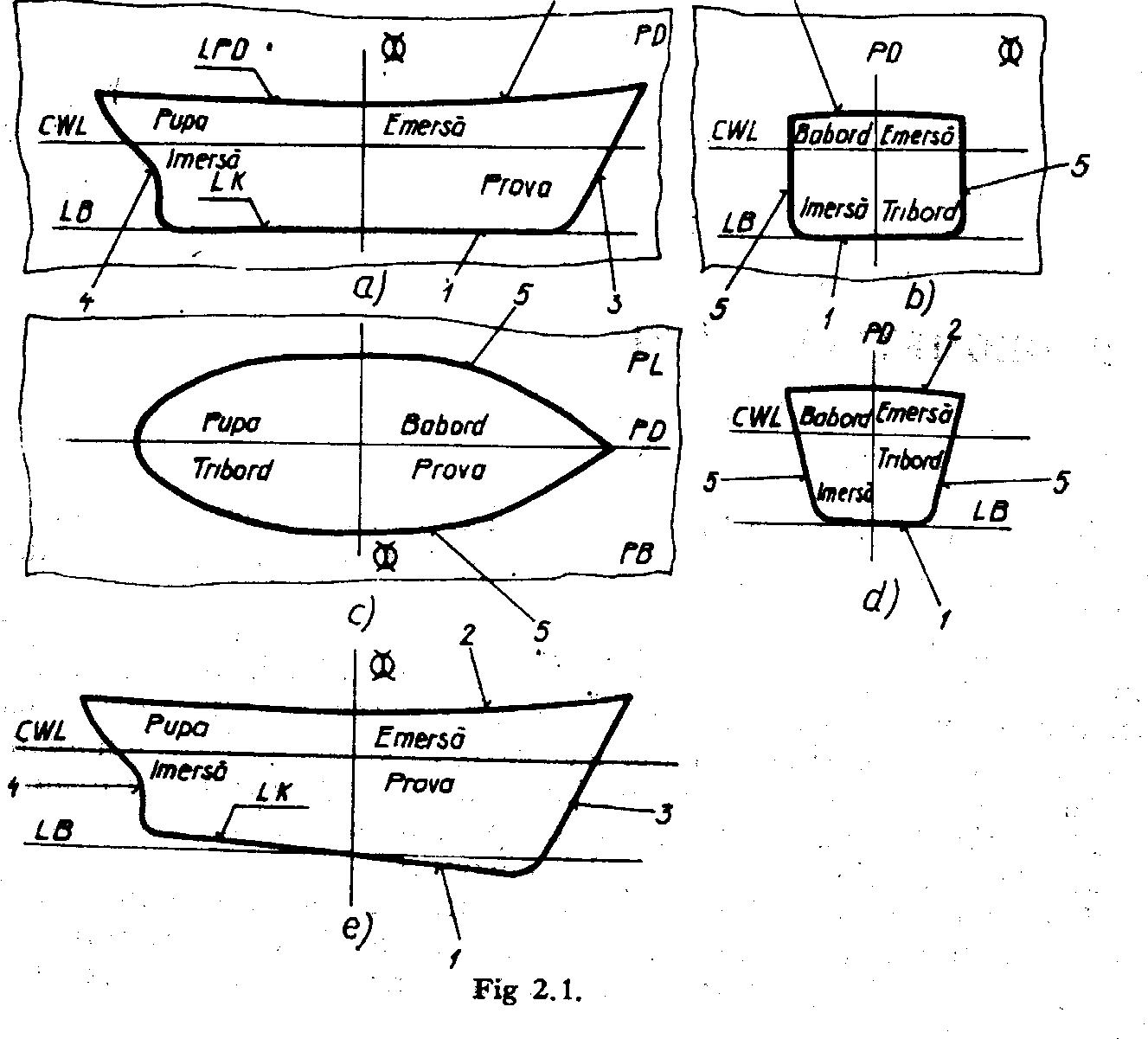 Mecanica Si Constructia Navei Referat