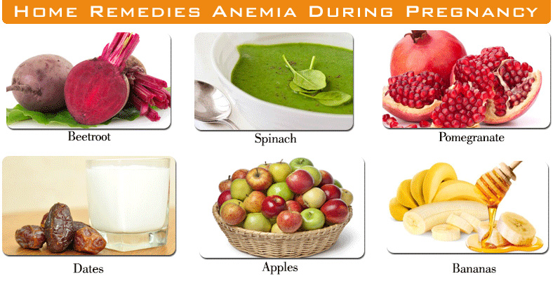 Foods To Eat When You Are Anemic And Pregnant