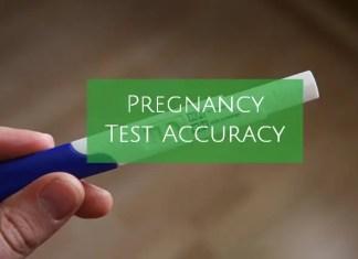 Pregnancy Test Accuracy