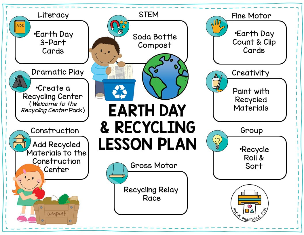Preschool Earth Day And Recycling Lesson Planning Ideas