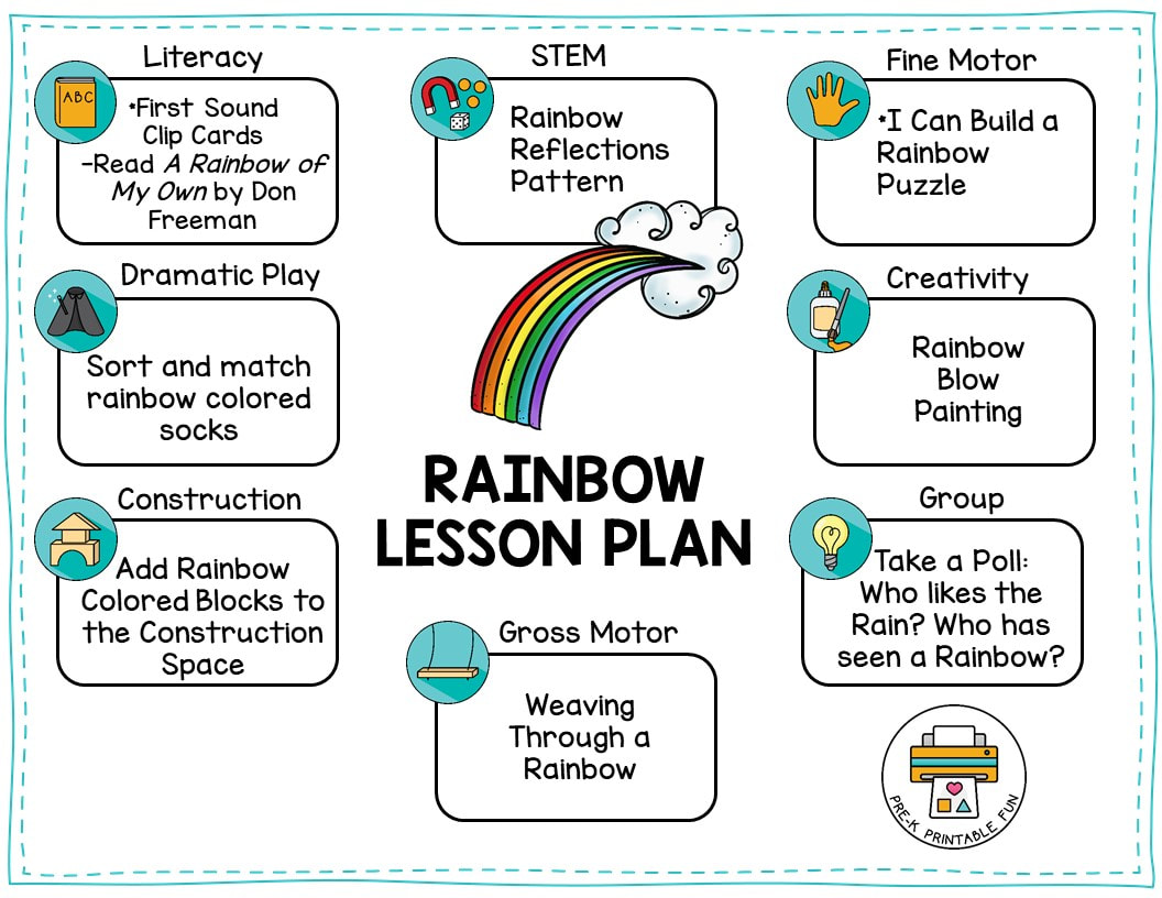 Rainbow Lesson Planning Page