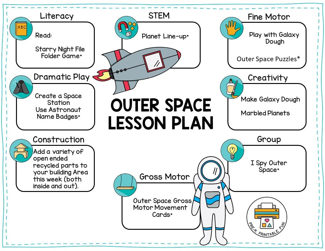 Outer Space Lesson Planning