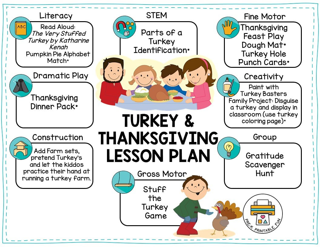 Turkey Lesson Plan Ideas