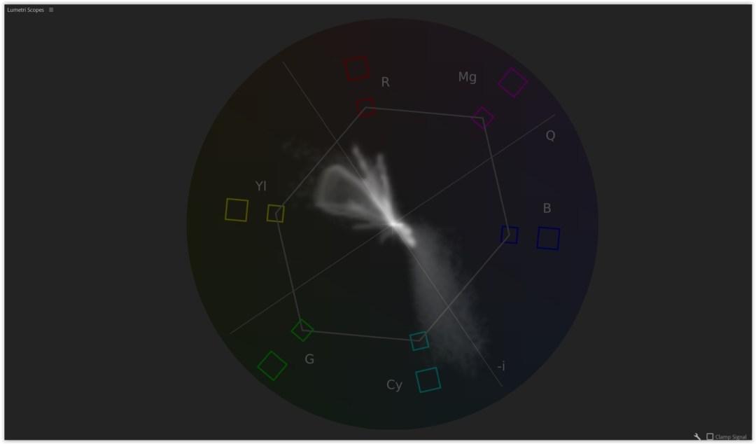 oscilloscopi lumetri