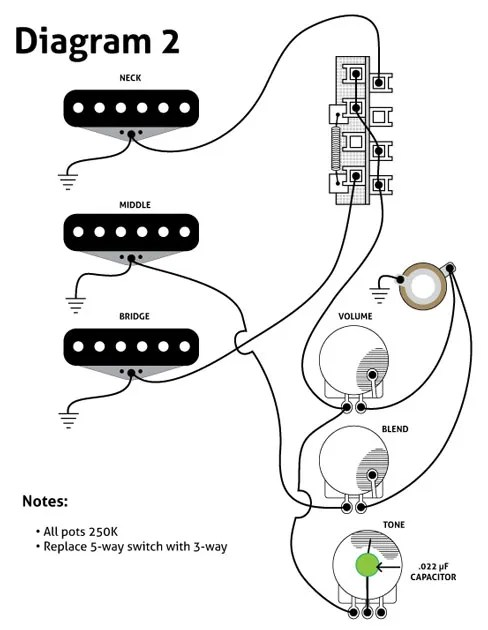 telecaster three way switch wiring diagram wiring diagram gge diy strat mod 3 way switch wiring diagram