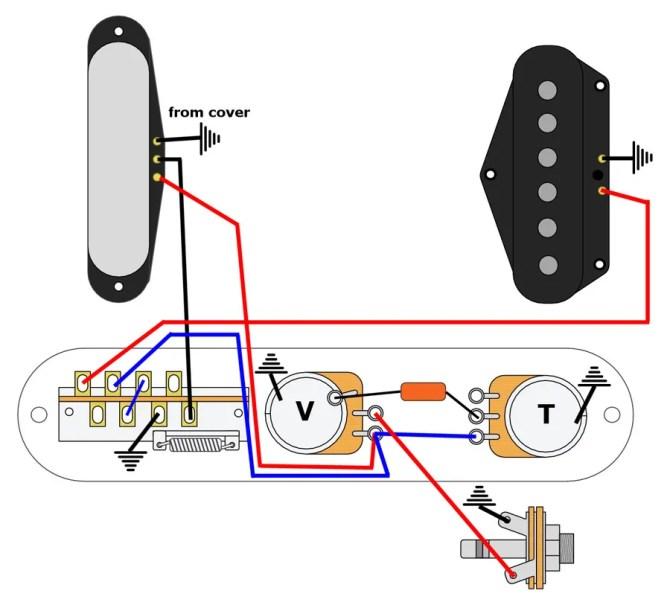 telecaster series wiring 3 way switch diagram  pietrodavico