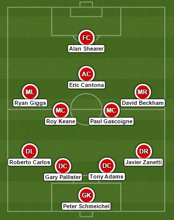 Paul Ince's One2Eleven