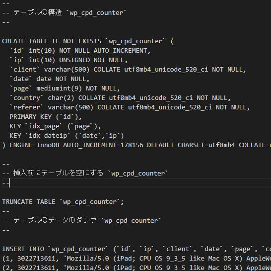 wordpress-phpadmin-ddlsample