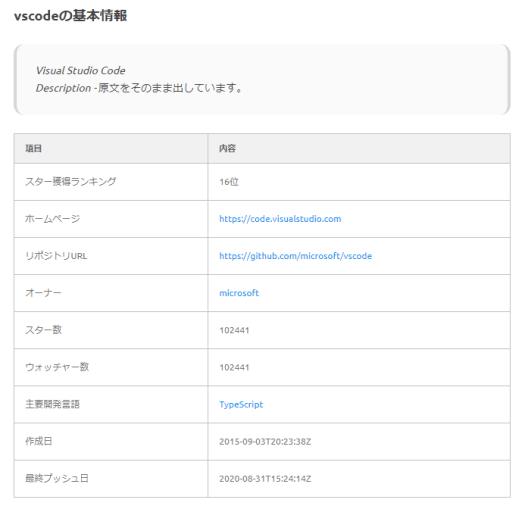 github-survey-vscode-kobetsupage-02
