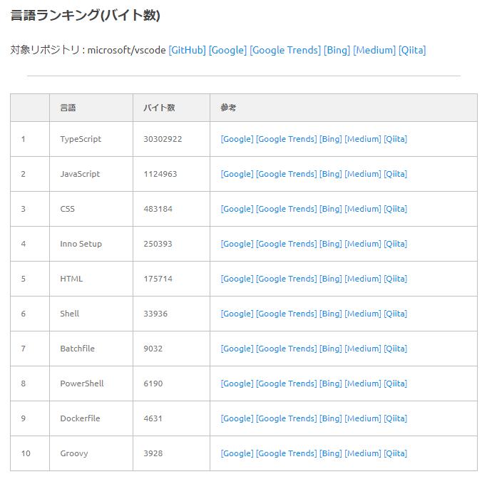 github-survey-vscode-kobetsupage-03