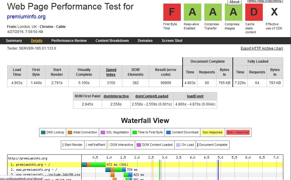 Web Page Speed Test