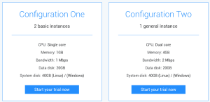 Alibaba Free Windows and Linux VPS Trial For 30 Days