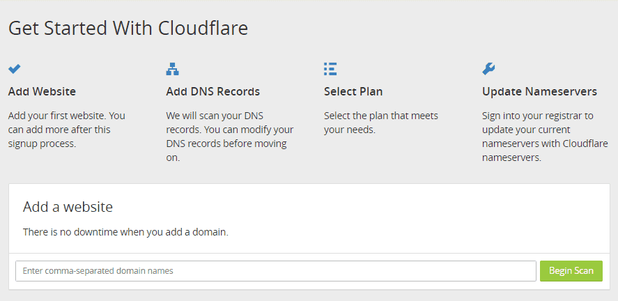 how to get free ssl certificate from cloudflare