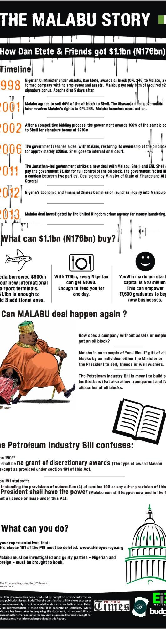 MALABU NEW