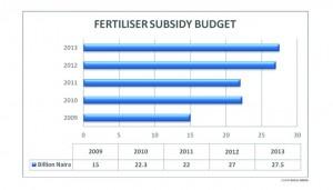 fertiliser-story-3-300x171