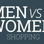 Men Spend More on Credit Cards Than Women