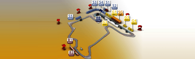 Formula1 in Europe