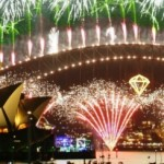 New Year Celebrations Away From The UK: What Are Your Options?