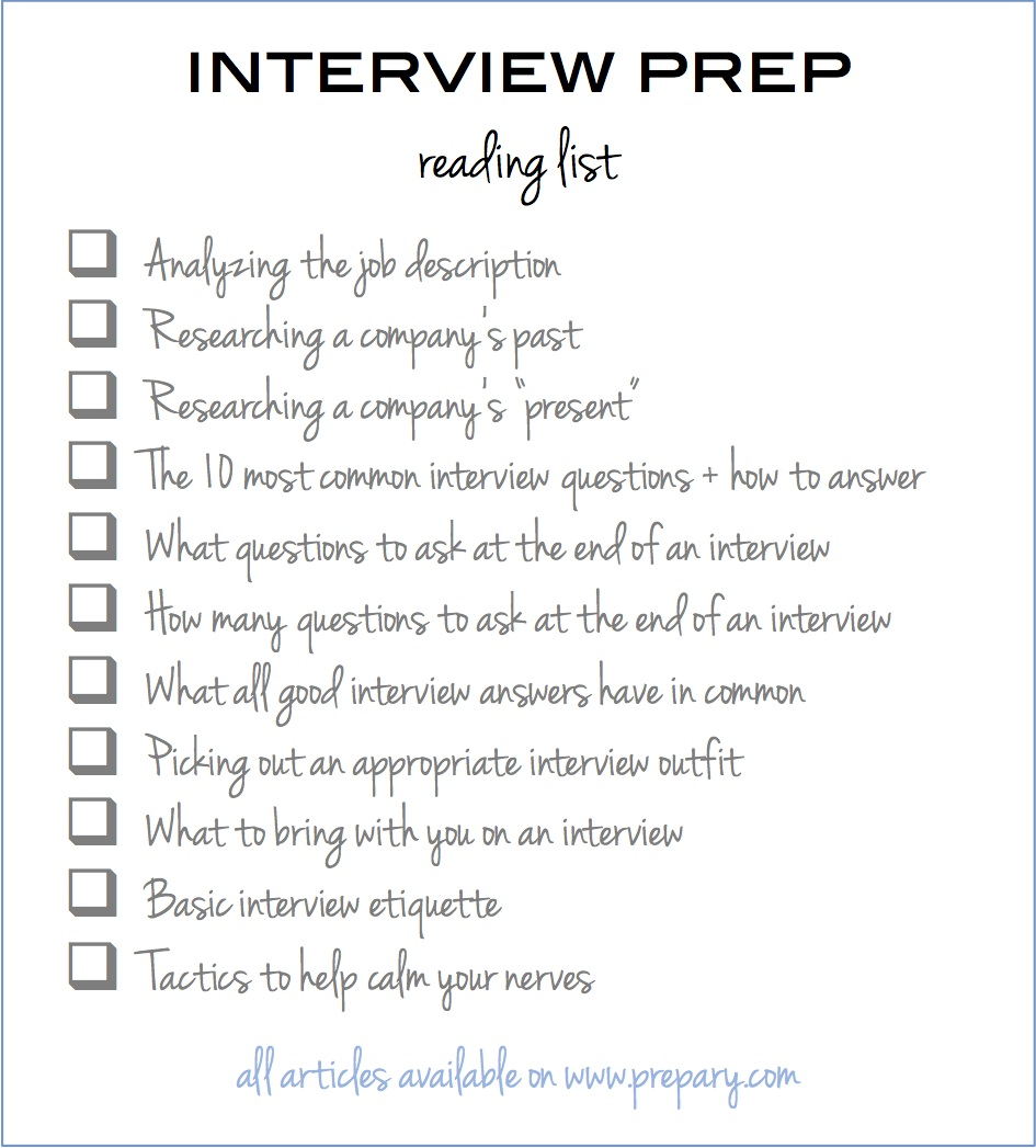 example job interview questions what are your weaknesses what are time for the interviewer to both answer and ask educated questions