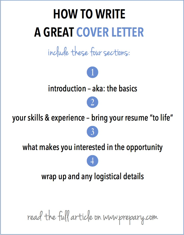 writing a good resume and cover letter best resume examples for it