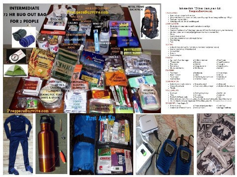 Bug Out Bag Printable Checklist and Pictures