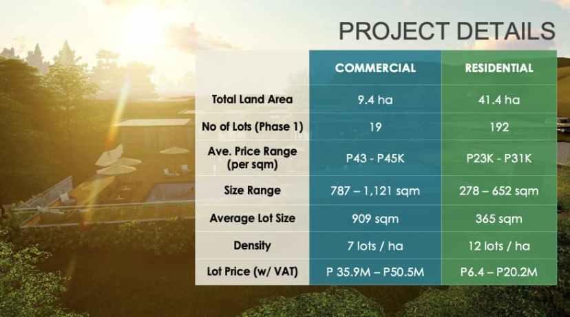 Hillside Ridge by Alveo Land Project Details