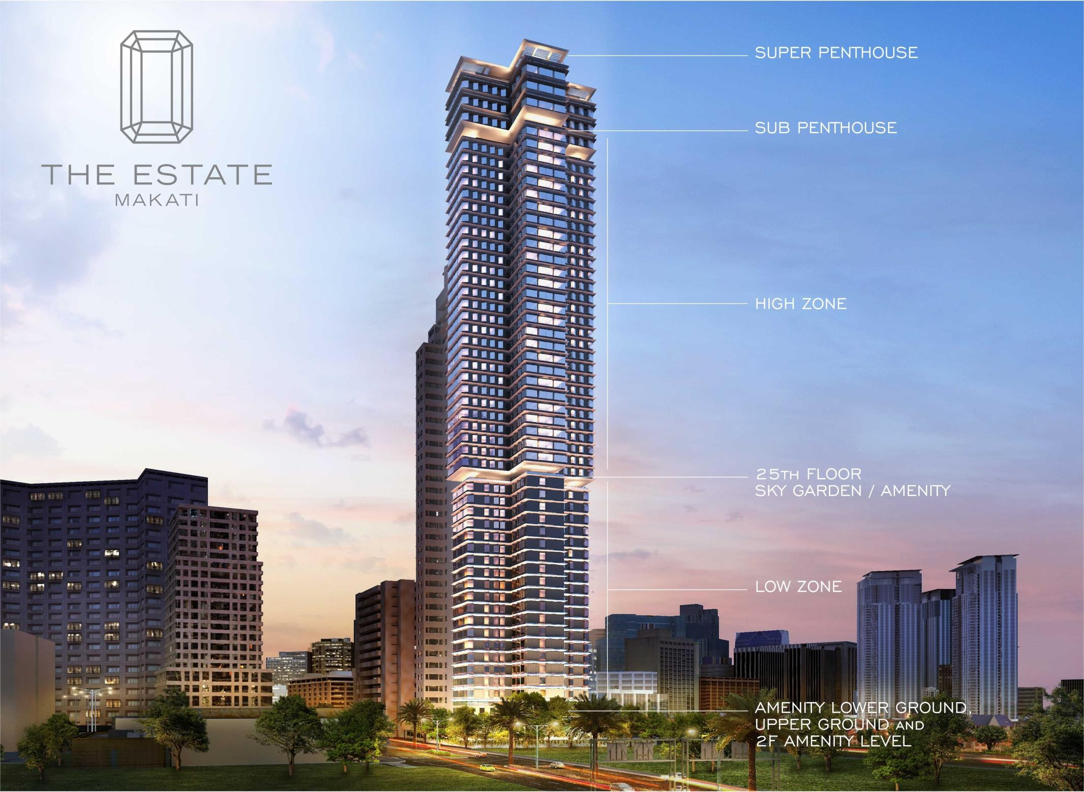 The Estate Makati Unit Distribution