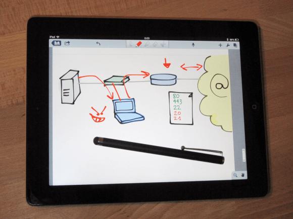 Descubre con Notability las posibilidades de las tabletas para hacer presentaciones