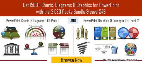 PowerPoint 2 CEO packs bundle