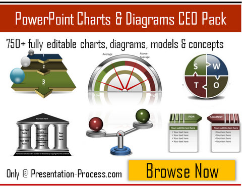 750 powerpoint charts and diagrams templates for ceos ccuart Gallery