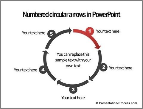 3 ways to create powerpoint circle diagrams circular arrows using ppt smartart ccuart Choice Image