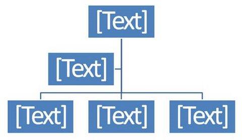 Basic Org Chart in Smartart
