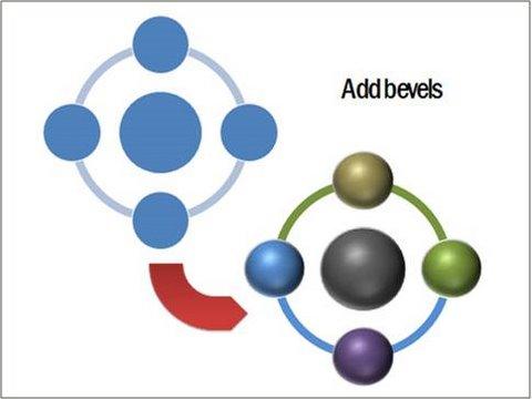 Adding Bevels in PowerPoint SmartArt