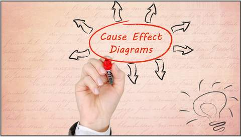 PowerPoint Cause Effect Diagram Ideas