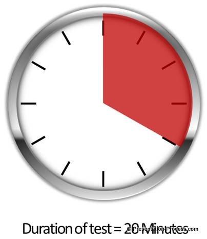 Clock Visual Presentation Idea